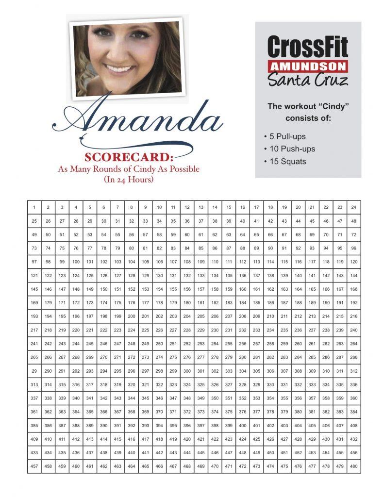 amanda-scorecard_v2